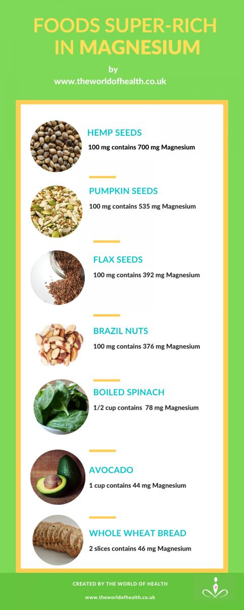 magnesium rich super foods infographic